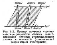 Рис. 112. Пример проходки восстающих при разработке мощных пологопадающих залежей