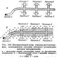 Рис. 113. Погоризонтальный план участка месторождения