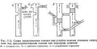 Рис. 11.3. Схема проветривания стволов при углубке полным сечением