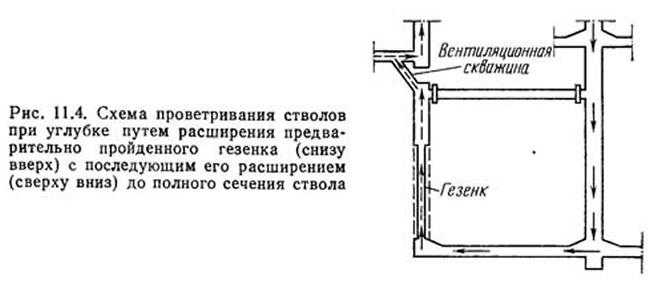 Рис. 11.4. Схема проветривания стволов при углубке путем расширения пройденного гезенка