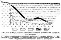 Рис. 118. Потери руды по гидрогеологическим условиям на Полуночном руднике