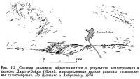 Рис. 1.2. Система разломов, образовавшихся в результате землетрясения