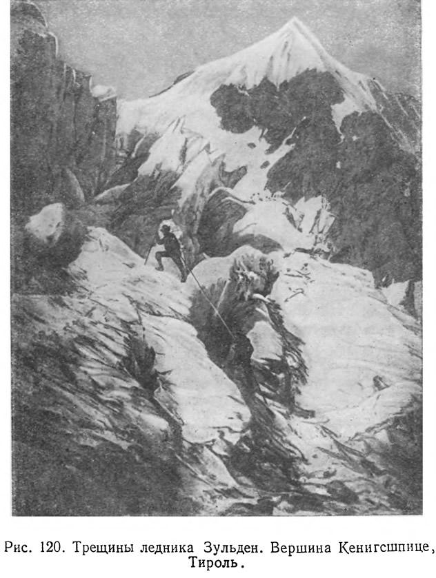 Рис. 120. Трещины ледника Зульден. Вершина Кенигсшпице, Тироль