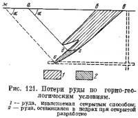 Рис. 121. Потери руды по горно-геологичсским условиям