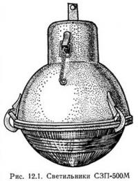 Рис. 12.1. Светильники СЗП-500М