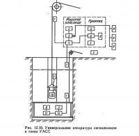 Рис. 12.10. Универсальная аппаратура сигнализации и связи УАСС