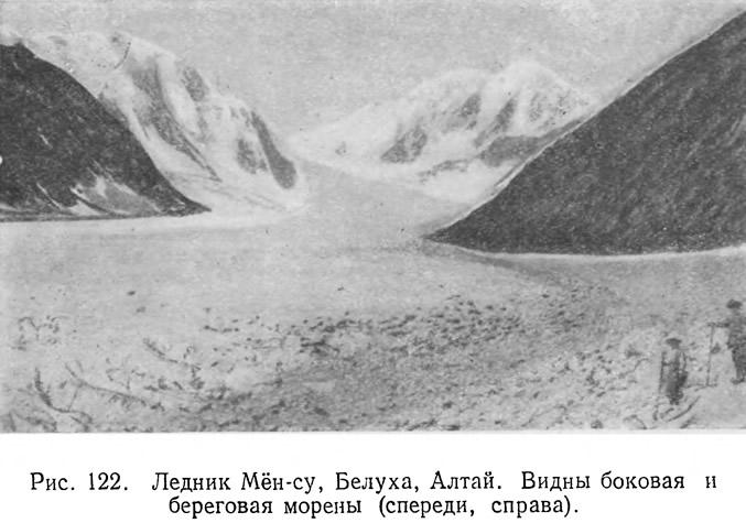 Рис. 122. Ледник Мён-су, Белуха, Алтай. Видны боковая и береговая морены