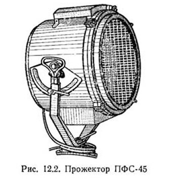 Рис. 12.2. Прожектор ПФС-45