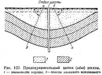 Рис. 123. Предохранительный целик {абвг) шахты