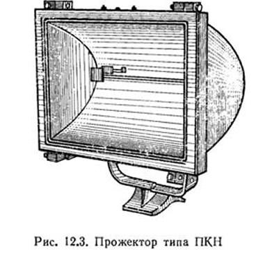 Рис. 12.3. Прожектор типа ПКН
