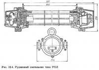 Рис. 12.4. Рудничный светильник типа РПЛ