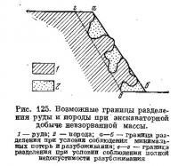 Рис. 125. Возможные границы разделения руды и породы при экскаваторной добыче невзорванной массы
