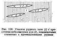 Рис. 126. Участок рудного тела с прослоями забалансовых руд