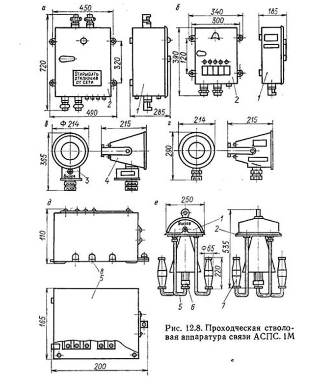 Рис. 12.8. Проходческая стволовая аппаратура связи АСПС.1М