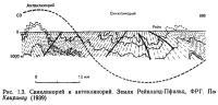 Рис. 1.3. Синклинорий и антиклинорий. Земля Рейнланд-Пфальц