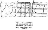 Рис. 130. Точечная, квадратная и линейная палетки для измерения площадей