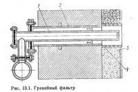 Рис. 13.1. Гравийный фильтр