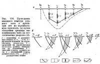 Рис. 134. Проведение внешнего контура рудного тела в проекции