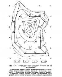 Рис. 135. Оконтуривание рудной залежи по ее мощностям