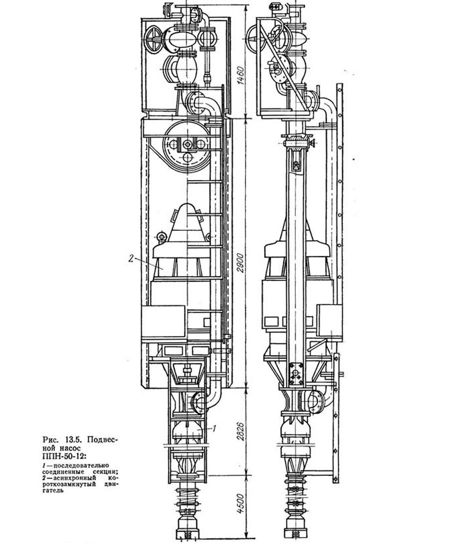 Рис- 13.5. Подвесной насос ППН-50-12