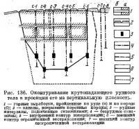 Рис. 136. Оконтуриваиие крутопадающего рудного тела в проекции его на вертикальную плоскость