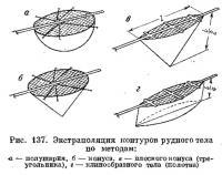 Рис. 137. Экстраполяция контуров рудного тела по методам