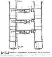 Рис. 13.7. Водоотлив при одновременной проходке двух близко расположенных стволов