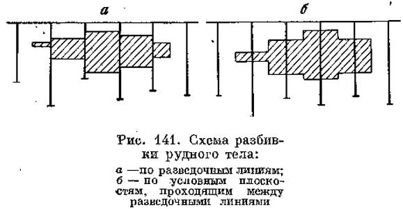 Рис. 141. Схема разбивки рудного тела