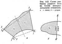 Рис. 142. Схема разбивки рудного тела на блоки непараллельными сечениями