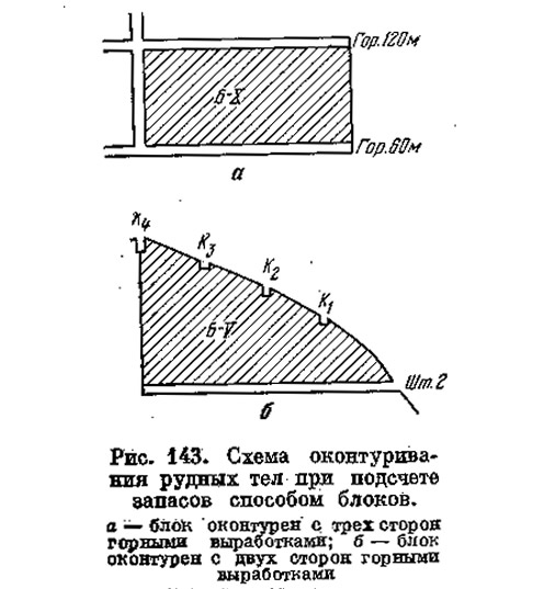 Рис. 143. Схема оконтуривания рудных тел при подсчете запасов способом блоков