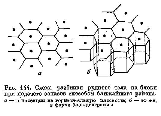 Рис. 144. Схема равбивки рудного тела на блоки при подсчете запасов способом ближайшего района