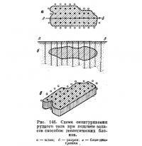 Рис. 146. Схема оконтуривания рудного тела при подсчете запасов способом геологических блоков