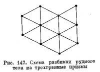 Рис. 147. Схема разбивки рудного тела на трехгранные призмы