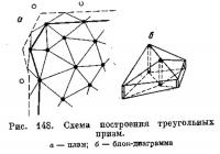 Рис. 148. Схема построения треугольных призм