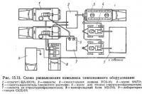 Рис. 15.12. Схема расположения комплекса тампонажного оборудования