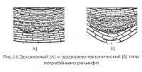 Рис. 16. Эрозионный и эрозионно-тектонический типы погребённого рельефа