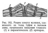 Рис. 162. Разрез конуса вулкана, сложенного из толщ туфов и потоков лавы