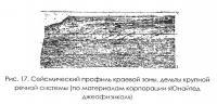 Рис. 17. Сейсмический профиль краевой зоны, дельты крупной речной системы