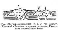 Рис. 174. Разрез лакколитов гор Бештау, Железной и Развалки