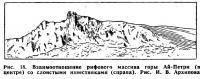 Рис. 18. Взаимоотношение рифового массива горы Ай-Петри со слоистыми известняками