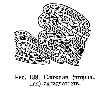 Рис. 188. Сложная (вторичная) складчатость