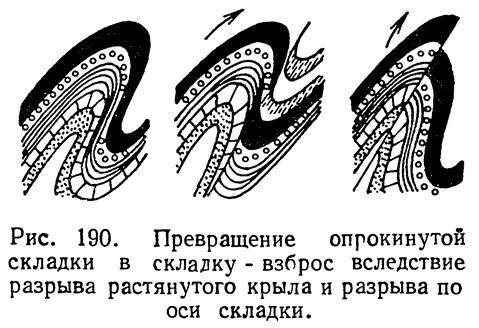 Рис. 190. Превращение опрокинутой складки в складку-взброс