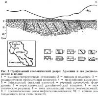 Рис. 2. Профильный геологический разрез Армении
