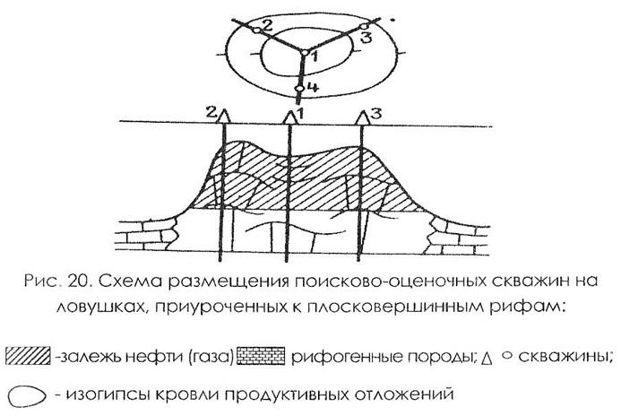 Рис 20. Схема размещения поисково-оценочных скважин на ловушках