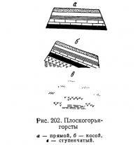 Рис. 202. Плоскогорья-горсты