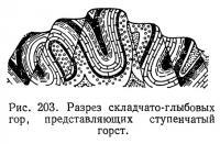Рис. 203. Разрез складчато-глыбовых гор