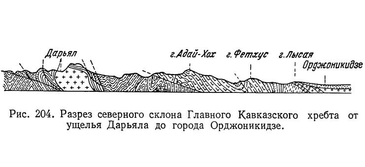 Рис. 204. Разрез северного склона Главного Кавказского хребта