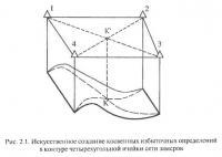 Рис. 2.1. Искусственное создание косвенных избыточных определений