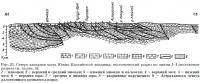 Рис. 21. Северо-западная часть Южно-Каспийской впадины