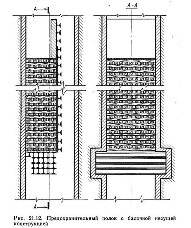 Рис. 21.12. Предохранительный полок с балочной несущей конструкцией
